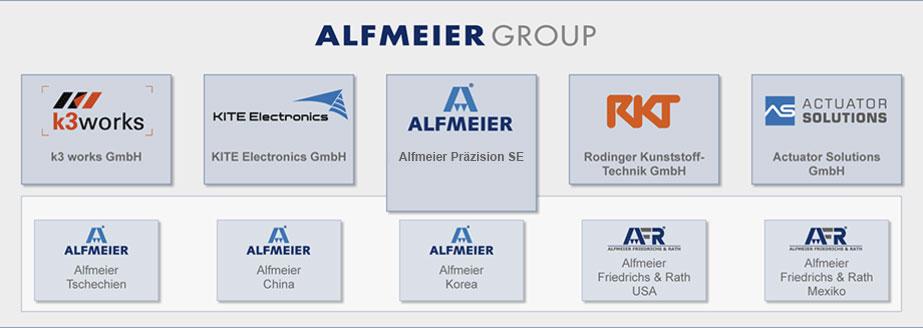 am_alfmeiergroup_gesellschaftsstruktur_04-2016